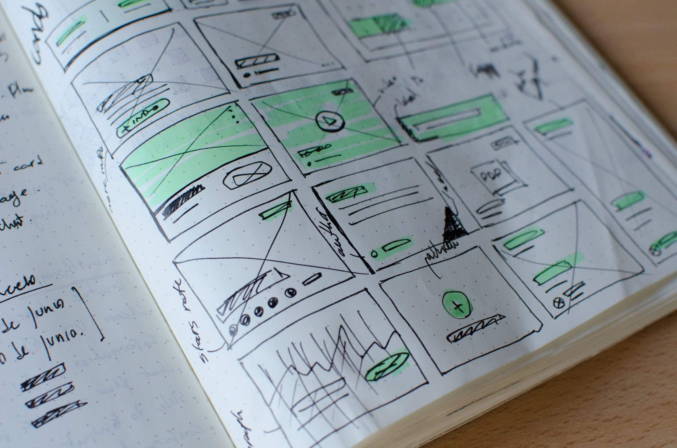 UX Sketch book and sketch examples - Grey Coffee