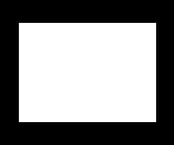 Grey Coffee Client Logo: Golden Wonder